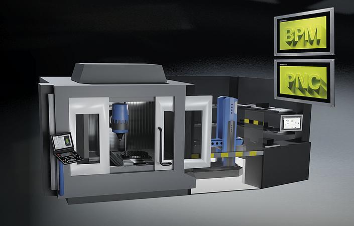 HEIDENHAIN - Die Zukunft der CNC-Steuerung